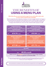 The benefits of using a menu plan